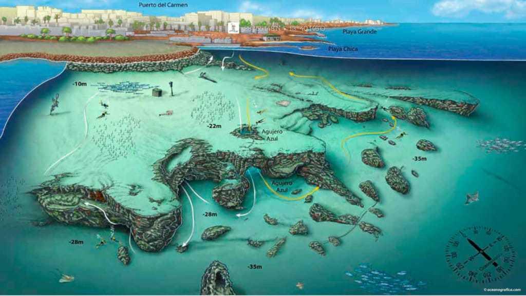 inmersiones agujero azul Lanzarote Buceo