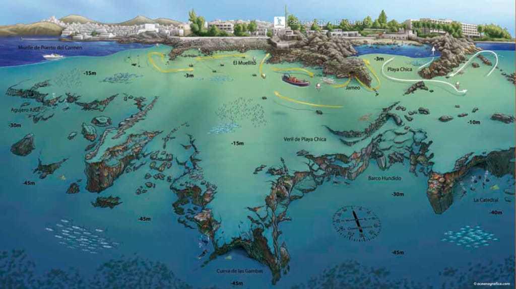 inmersiones muellito Lanzarote Buceo