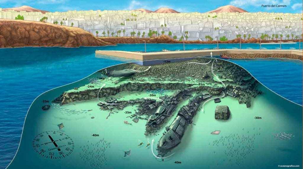 inmersiones pecios puerto del carmen Lanzarote Buceo